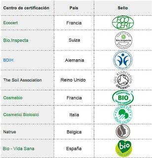 sellos cosmética natural y ecológica